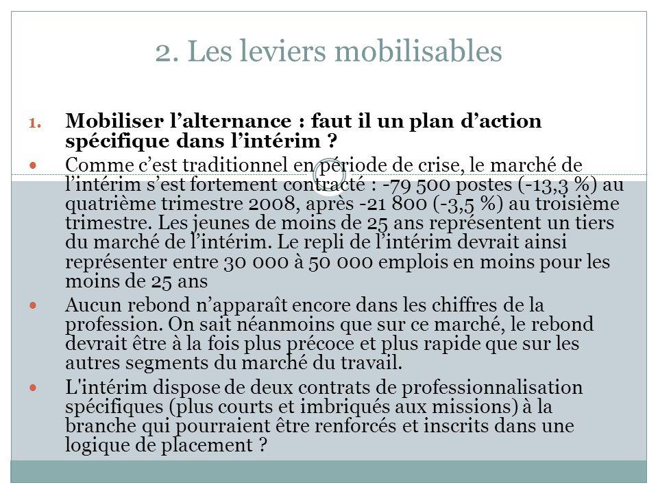 2. Les leviers mobilisables 1. Mobiliser lalternance : faut il un plan daction spécifique dans lintérim ? Comme cest traditionnel en période de crise,