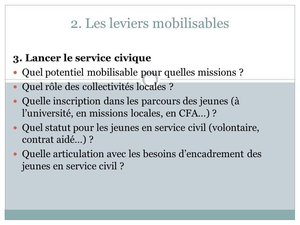 2. Les leviers mobilisables 3. Lancer le service civique Quel potentiel mobilisable pour quelles missions ? Quel rôle des collectivités locales ? Quel