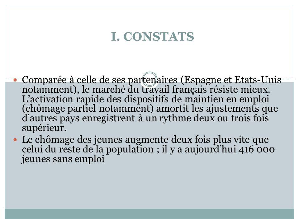 I. CONSTATS Comparée à celle de ses partenaires (Espagne et Etats-Unis notamment), le marché du travail français résiste mieux. Lactivation rapide des