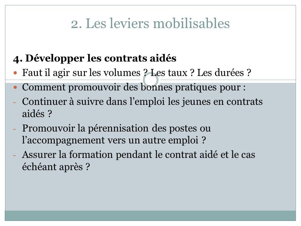2. Les leviers mobilisables 4. Développer les contrats aidés Faut il agir sur les volumes ? Les taux ? Les durées ? Comment promouvoir des bonnes prat