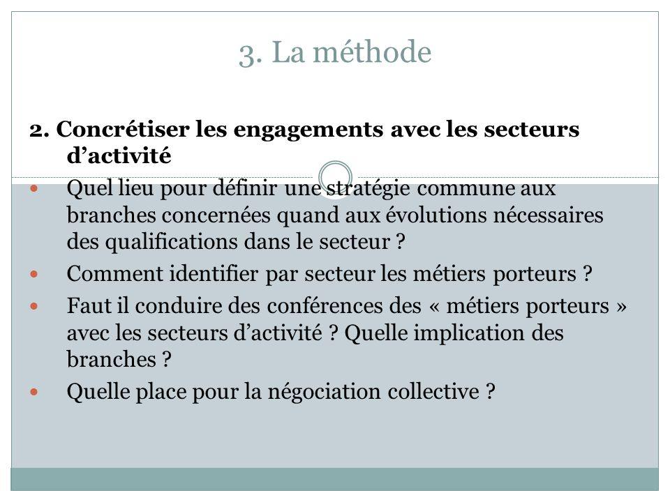 3. La méthode 2. Concrétiser les engagements avec les secteurs dactivité Quel lieu pour définir une stratégie commune aux branches concernées quand au