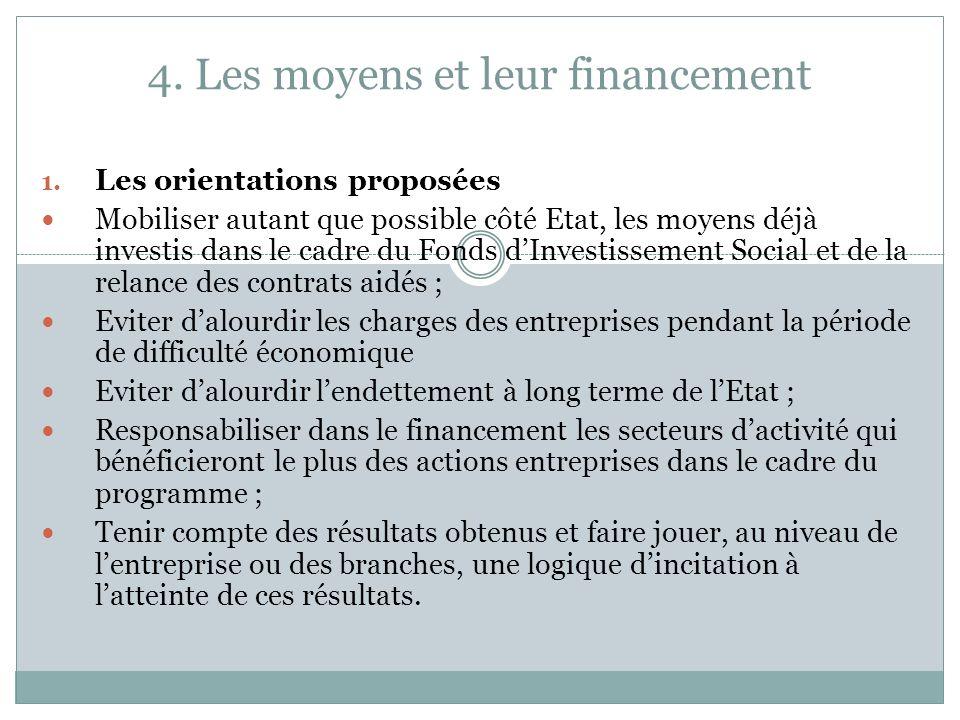 4. Les moyens et leur financement 1. Les orientations proposées Mobiliser autant que possible côté Etat, les moyens déjà investis dans le cadre du Fon