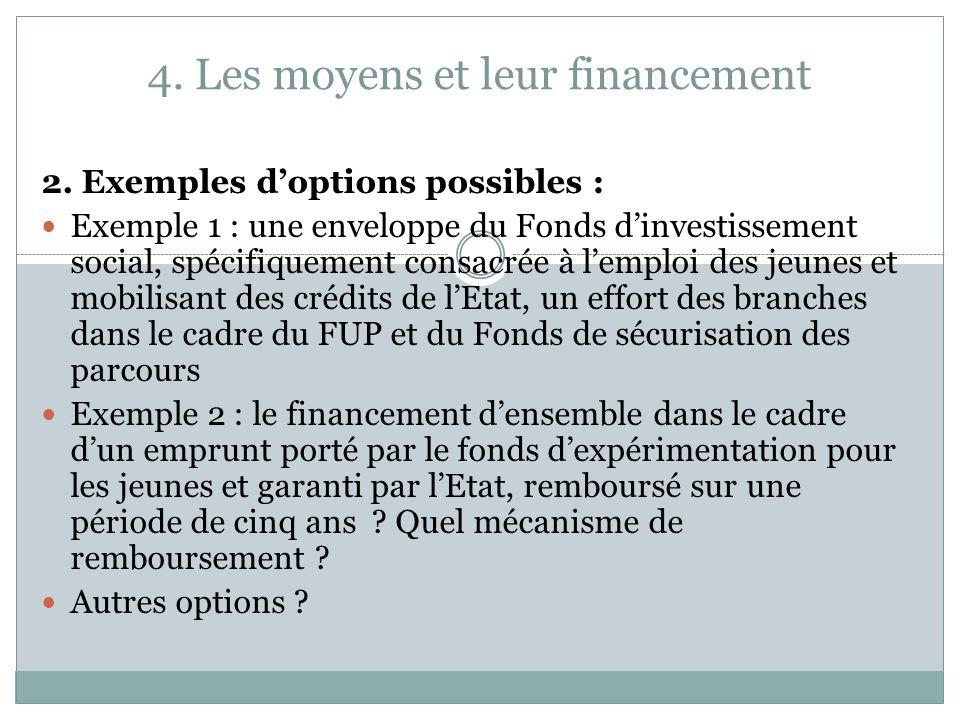 4. Les moyens et leur financement 2. Exemples doptions possibles : Exemple 1 : une enveloppe du Fonds dinvestissement social, spécifiquement consacrée