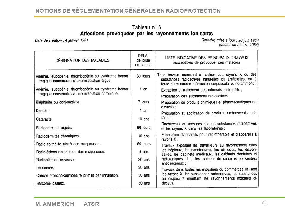 40 NOTIONS DE RÉGLEMENTATION GÉNÉRALE EN RADIOPROTECTION M. AMMERICH ATSR Indemnisation des MALADIES PROFESSIONNELLES Tableau remis à jour périodiquem