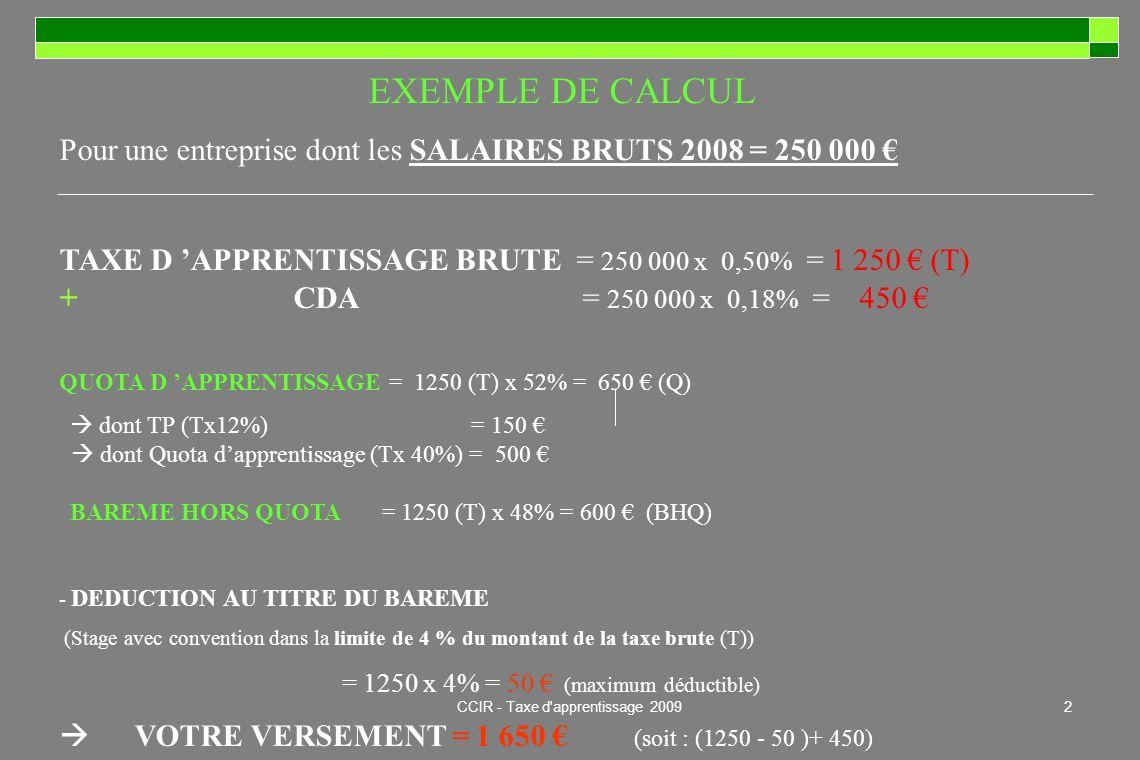 CCIR - Taxe d apprentissage 20092 EXEMPLE DE CALCUL Pour une entreprise dont les SALAIRES BRUTS 2008 = 250 000 TAXE D APPRENTISSAGE BRUTE = 250 000 x 0,50% = 1 250 (T) + CDA = 250 000 x 0,18% = 450 QUOTA D APPRENTISSAGE = 1250 (T) x 52% = 650 (Q) dont TP (Tx12%) = 150 dont Quota dapprentissage (Tx 40%) = 500 BAREME HORS QUOTA = 1250 (T) x 48% = 600 (BHQ) - DEDUCTION AU TITRE DU BAREME (Stage avec convention dans la limite de 4 % du montant de la taxe brute (T)) = 1250 x 4% = 50 (maximum déductible) VOTRE VERSEMENT = 1 650 (soit : (1250 - 50 )+ 450)