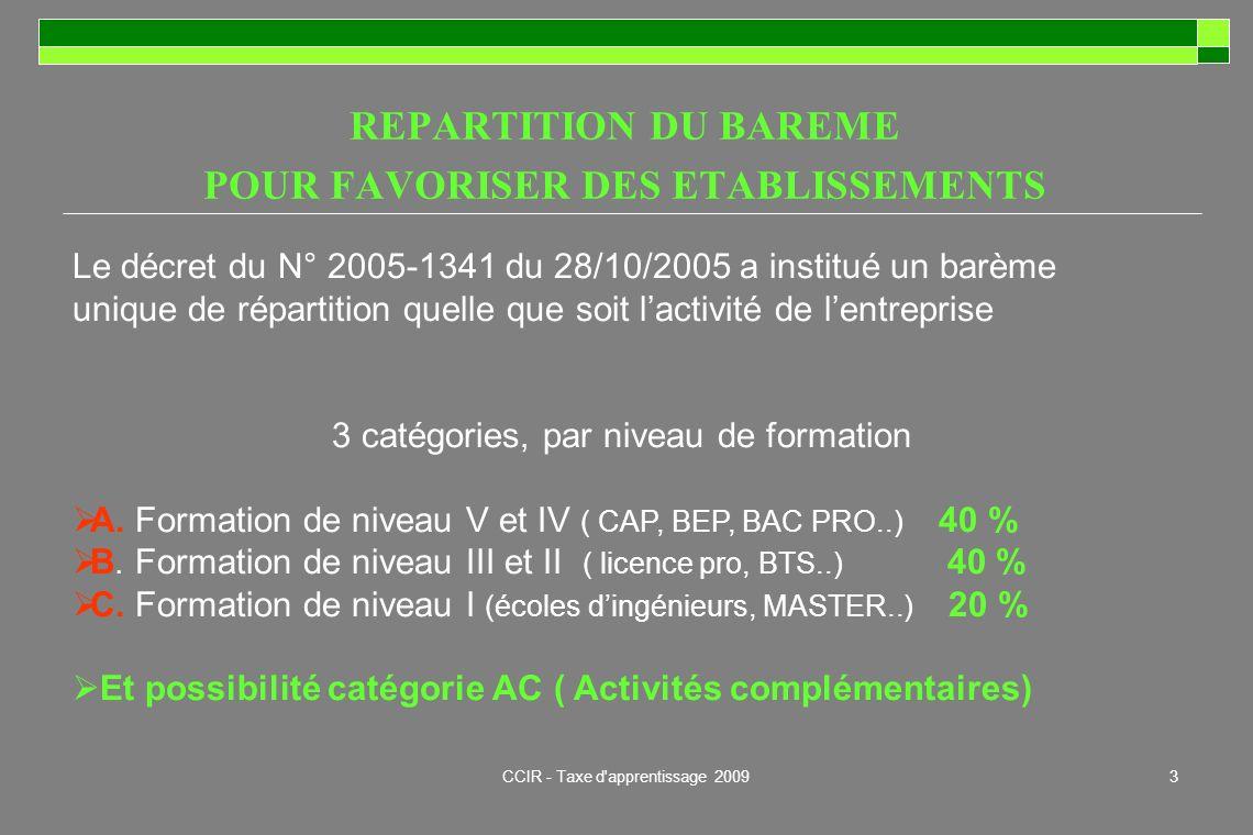 CCIR - Taxe d apprentissage 20093 Le décret du N° 2005-1341 du 28/10/2005 a institué un barème unique de répartition quelle que soit lactivité de lentreprise 3 catégories, par niveau de formation A.