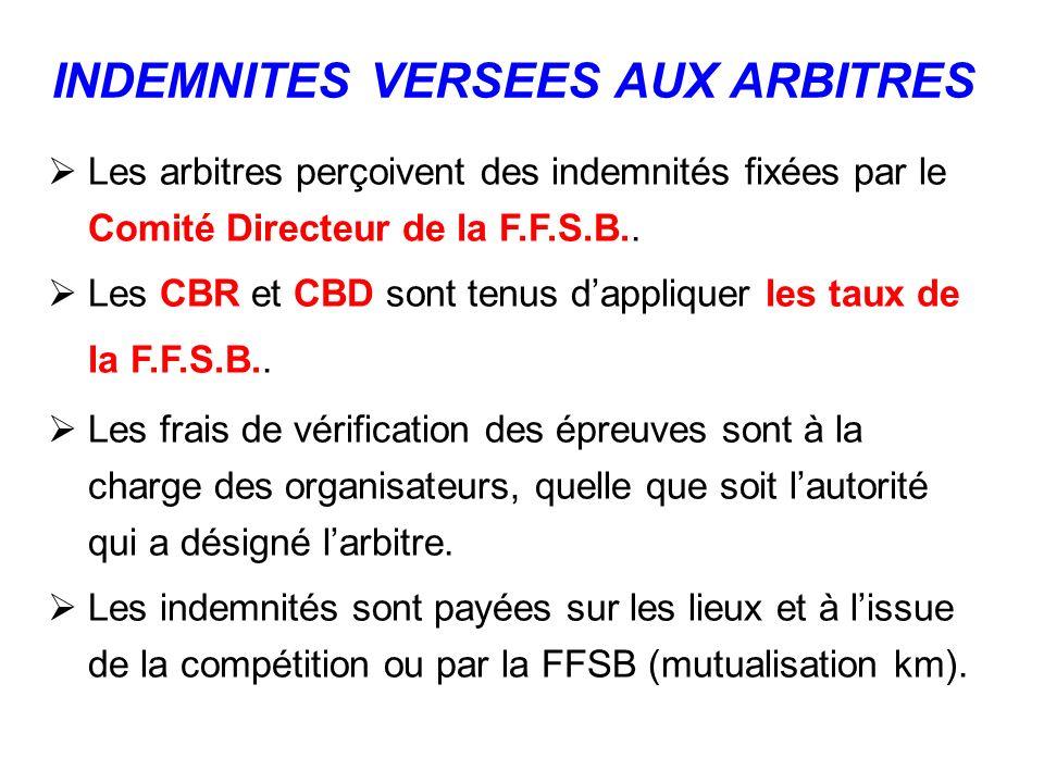 Les arbitres perçoivent des indemnités fixées par le Comité Directeur de la F.F.S.B..
