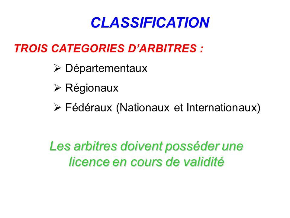 TROIS CATEGORIES DARBITRES : Départementaux Régionaux Fédéraux (Nationaux et Internationaux) CLASSIFICATION Les arbitres doivent posséder une licence en cours de validité