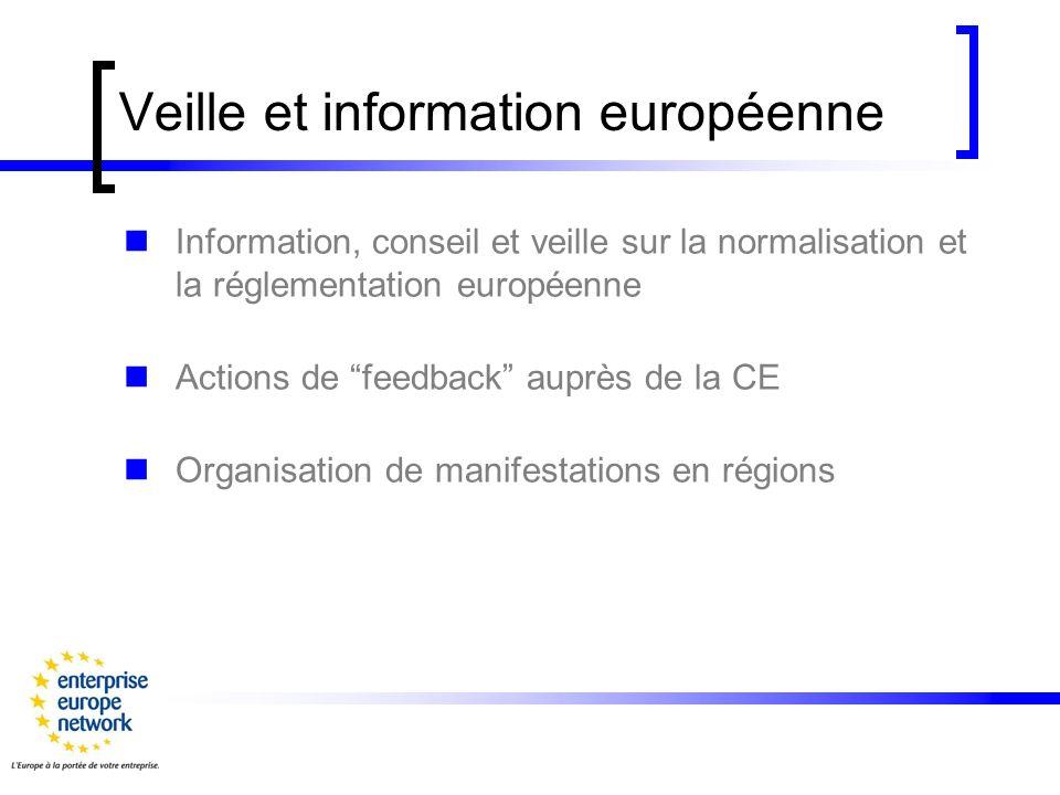 Veille et information européenne Information, conseil et veille sur la normalisation et la réglementation européenne Actions de feedback auprès de la CE Organisation de manifestations en régions