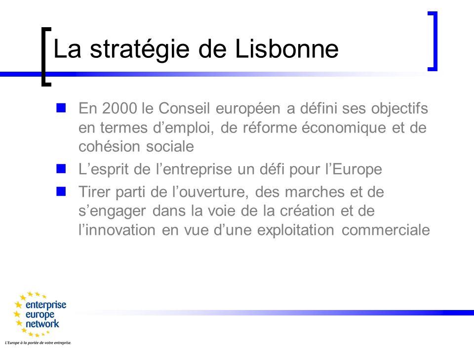 La stratégie de Lisbonne En 2000 le Conseil européen a défini ses objectifs en termes demploi, de réforme économique et de cohésion sociale Lesprit de lentreprise un défi pour lEurope Tirer parti de louverture, des marches et de sengager dans la voie de la création et de linnovation en vue dune exploitation commerciale