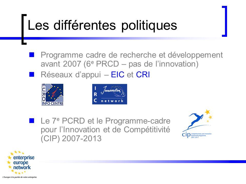 Les différentes politiques Programme cadre de recherche et développement avant 2007 (6 e PRCD – pas de linnovation) Réseaux dappui – EIC et CRI Le 7 e PCRD et le Programme-cadre pour lInnovation et de Compétitivité (CIP) 2007-2013