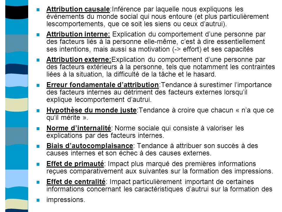 Attribution causale:Inférence par laquelle nous expliquons les événements du monde social qui nous entoure (et plus particulièrement lescomportements,