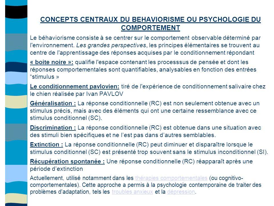 CONCEPTS CENTRAUX DU BEHAVIORISME OU PSYCHOLOGIE DU COMPORTEMENT Le béhaviorisme consiste à se centrer sur le comportement observable déterminé par l'