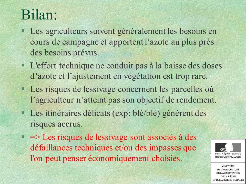 Pour en savoir plus: DRIAF Direction régionale et interdépartementale de lAgriculture et de la Forêt dIle de France.