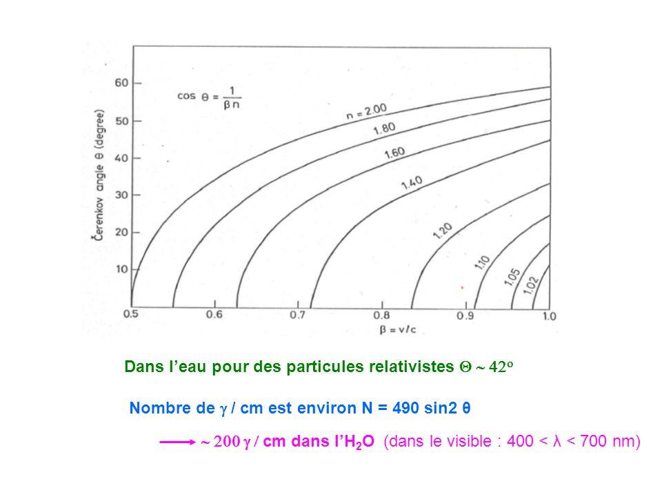 Dans leau pour des particules relativistes Nombre de / cm est environ N = 490 sin2 θ cm dans lH 2 O (dans le visible : 400 < λ < 700 nm)