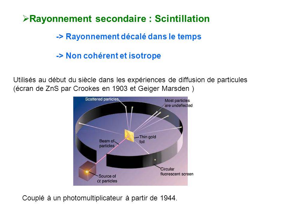 Rayonnement secondaire : Scintillation -> Rayonnement décalé dans le temps -> Non cohérent et isotrope Utilisés au début du siècle dans les expérience
