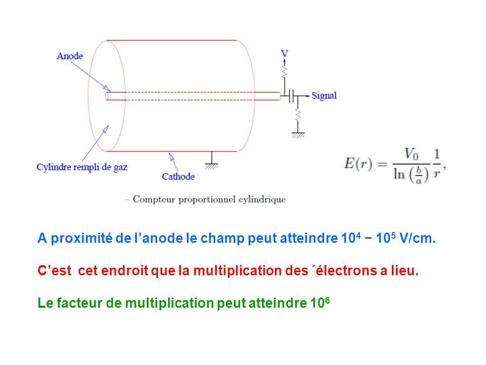 A proximité de lanode le champ peut atteindre 10 4 10 5 V/cm. Cest cet endroit que la multiplication des ´électrons a lieu. Le facteur de multiplicati