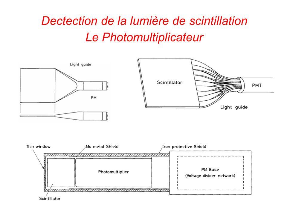 Dectection de la lumière de scintillation Le Photomultiplicateur