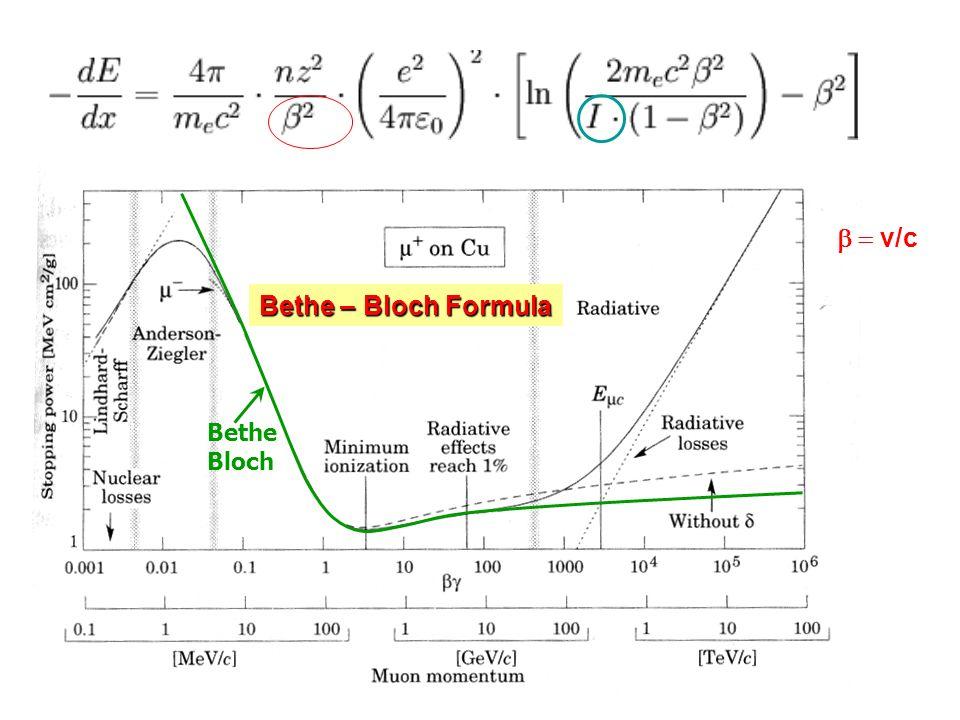 Bethe Bloch Bethe – Bloch Formula v/c