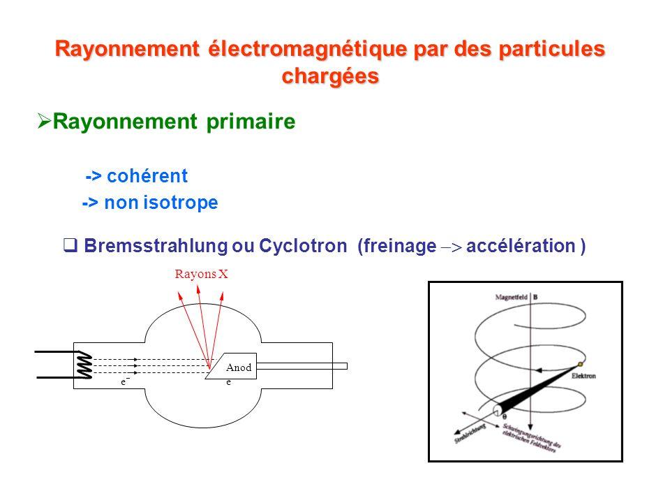Rayonnement électromagnétique par des particules chargées Rayonnement primaire -> cohérent -> non isotrope Bremsstrahlung ou Cyclotron (freinage accél