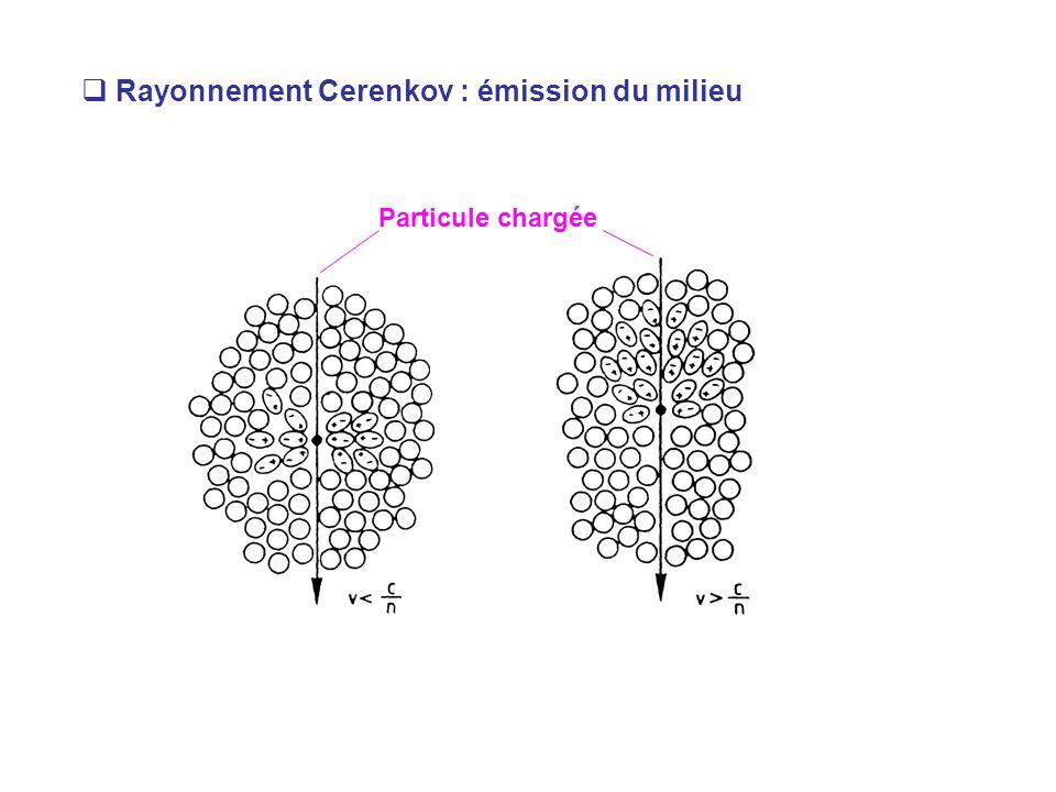 Particule chargée Rayonnement Cerenkov : émission du milieu