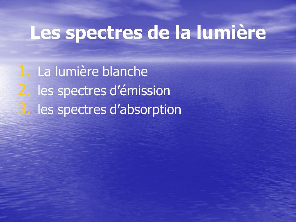 La lumière blanche Source : lumière blanche – spectre continu Source : lumière blanche – spectre continu