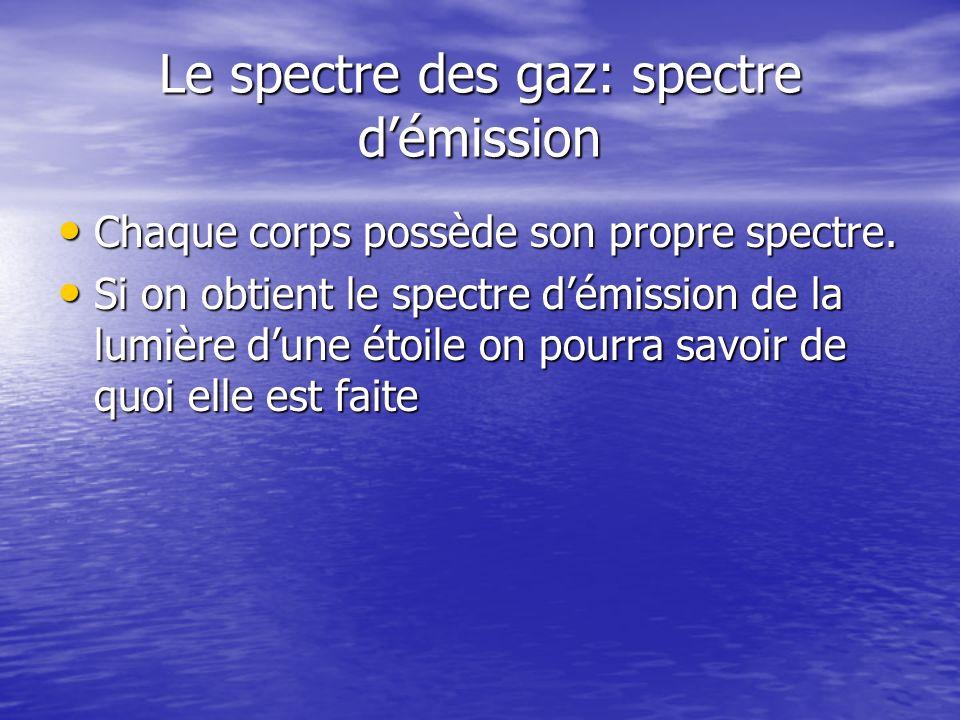 Spectre dabsorption Si on fait passer de la lumière blanche à travers un gaz à basse pression, puis que la lumière traverse un prisme on obtient le spectre de la lumière blanche avec des raies sombres.