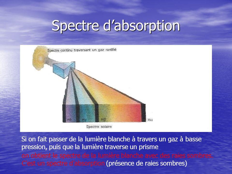 Spectre dabsorption de lhydrogène Spectre démission de lhydrogène Comparons les spectres démission et dabsorption du même gaz: lhydrogène Les raies démission et dabsorption sont les mêmes.