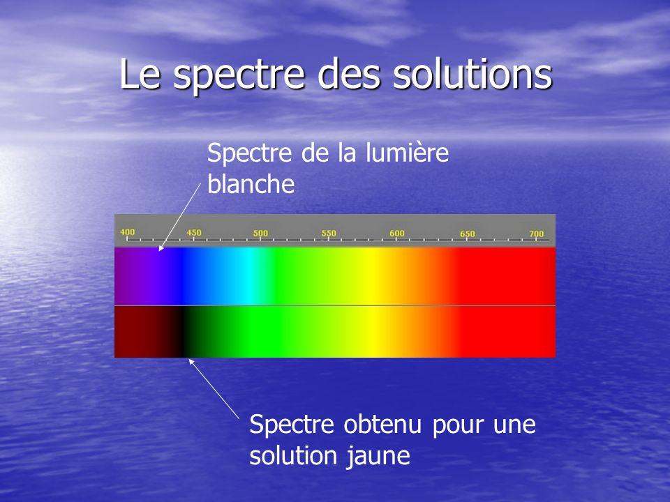 Le spectre des solutions Dans le cas des solutions, on obtient des spectres dabsorption formés de bandes dabsorption Dans le cas des solutions, on obtient des spectres dabsorption formés de bandes dabsorption
