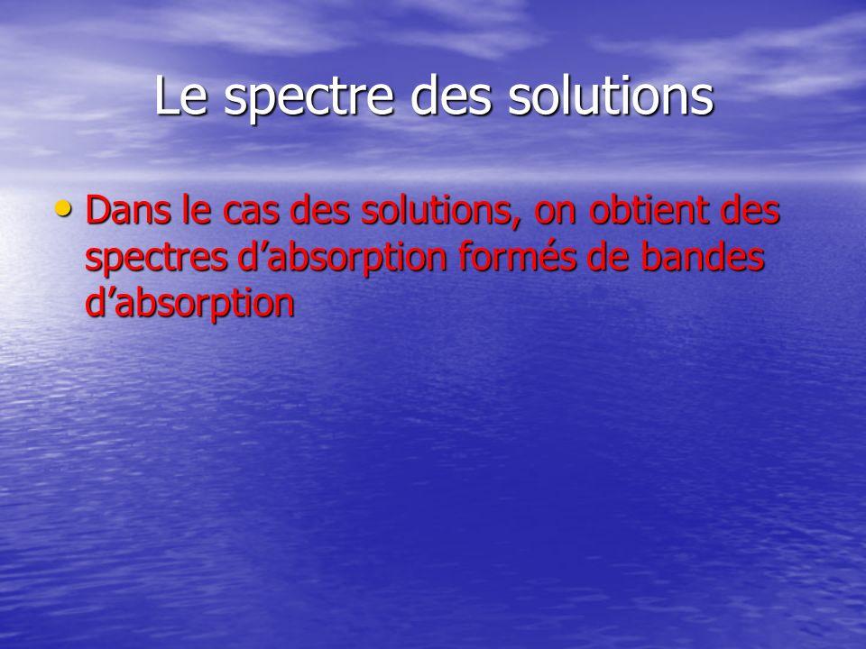 Le spectre des solutions Dans le cas des solutions, on obtient des spectres dabsorption formés de bandes dabsorption Dans le cas des solutions, on obt