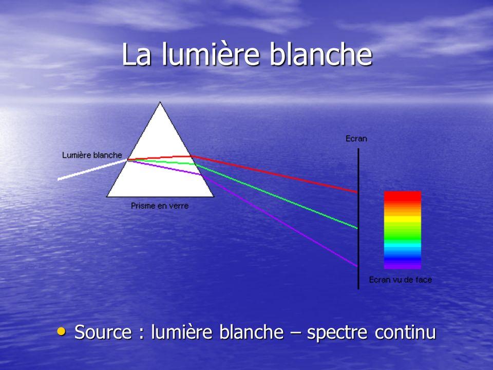 La lumière blanche Le spectre obtenu est le suivant: Toutes les couleurs sont visibles donc il y en a une infinité Le spectre de la lumière blanche est formé dune infinité de couleurs