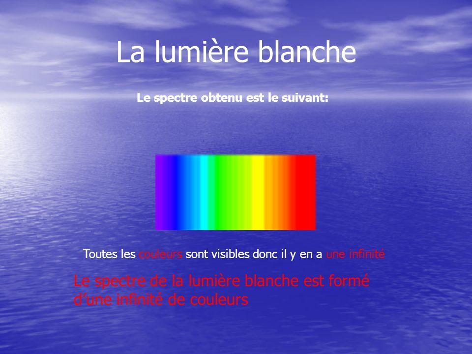 Le spectre de la lumière En physique, les lumières (les couleurs) sont appelées des radiations monochromatiques.