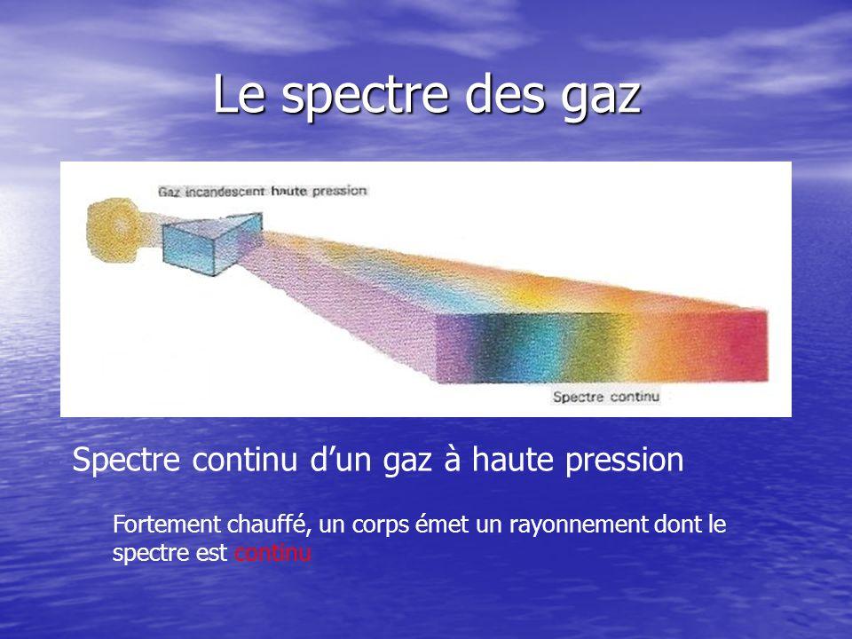 Le spectre des gaz Quand on chauffe un corps de plus en plus, on obtient les spectres suivants: Quand on chauffe un corps de plus en plus, on obtient les spectres suivants: La température augmente Plus la température sélève, plus le spectre démission senrichit de radiations vers le bleu donc la couleur de la lumière change donc sa longueur donde m Cette longueur donde m permet dobtenir la température grâce à la relation: T: température absolue en degré Kelvin (K) T = (°C)+273 m en µm