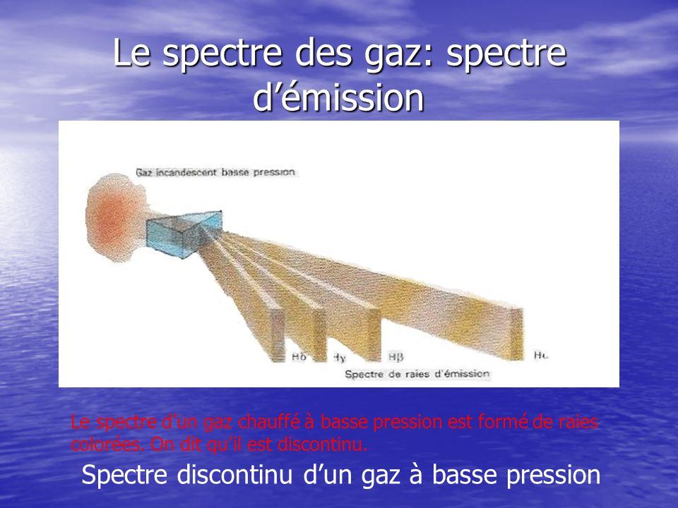 Le spectre des gaz: spectre démission Voici les spectres démission de quelques corps purs: