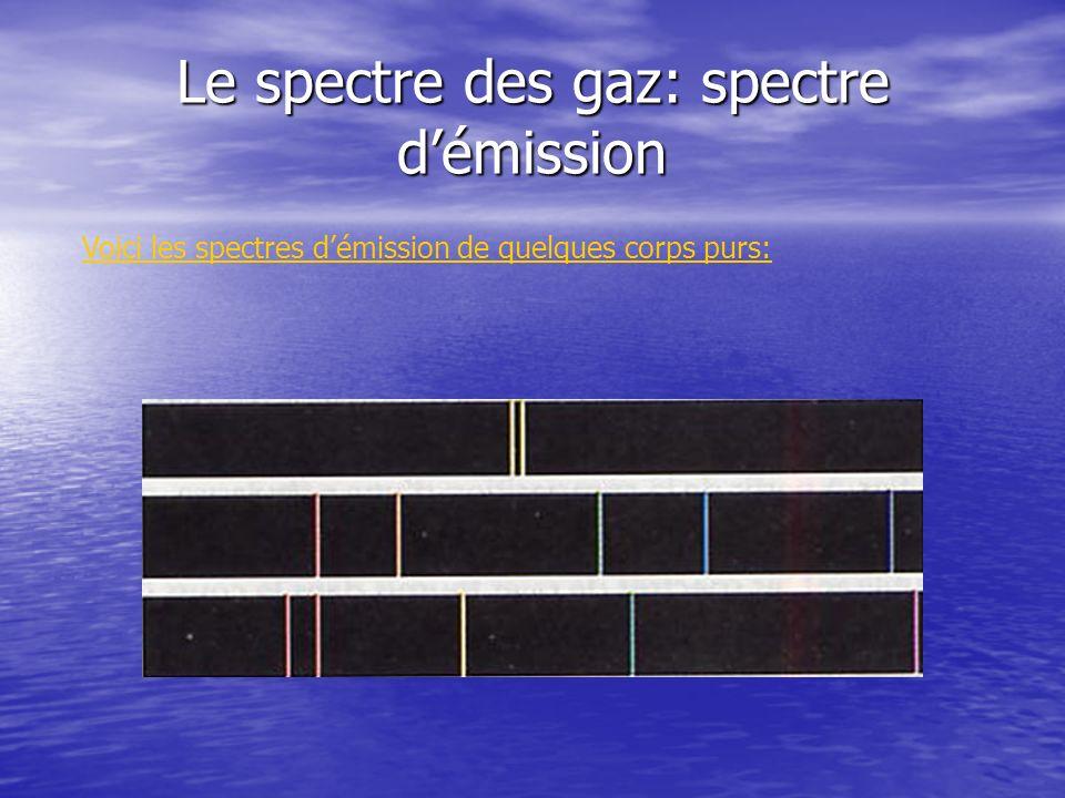 Le spectre des gaz: spectre démission Chaque corps possède son propre spectre.