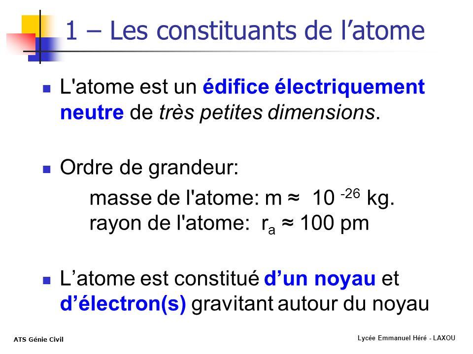 Lycée Emmanuel Héré - LAXOU ATS Génie Civil 1 – Les constituants de latome L'atome est un édifice électriquement neutre de très petites dimensions. Or