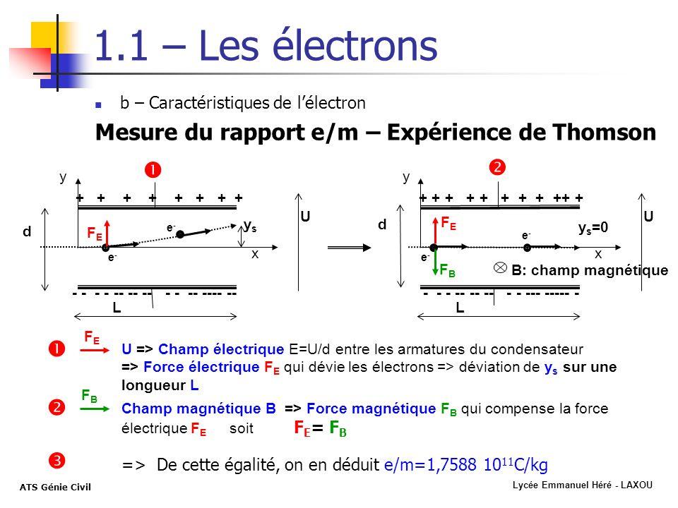 Lycée Emmanuel Héré - LAXOU ATS Génie Civil 1.1 – Les électrons b – Caractéristiques de lélectron Mesure du rapport e/m – Expérience de Thomson x y +
