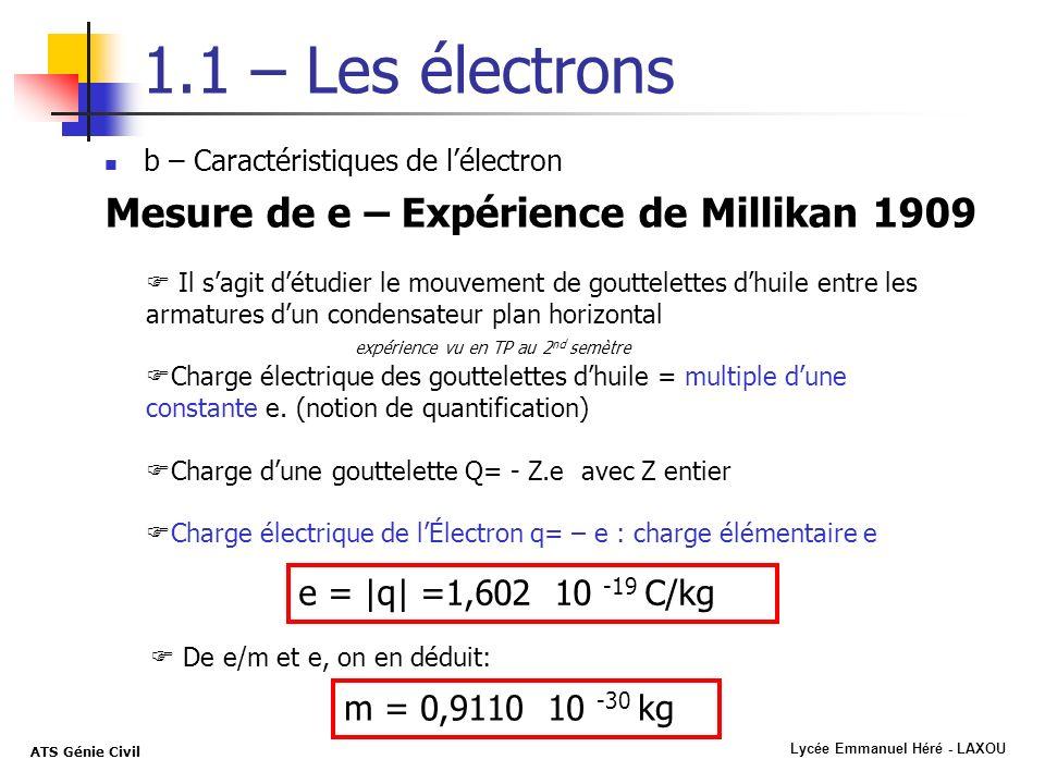 Lycée Emmanuel Héré - LAXOU ATS Génie Civil 1.1 – Les électrons b – Caractéristiques de lélectron Mesure de e – Expérience de Millikan 1909 e = |q| =1