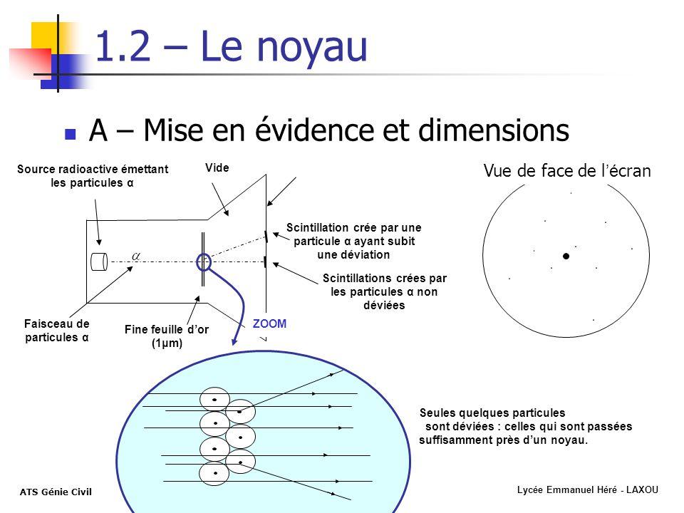 Lycée Emmanuel Héré - LAXOU ATS Génie Civil 1.2 – Le noyau A – Mise en évidence et dimensions Source radioactive émettant les particules α Fine feuill