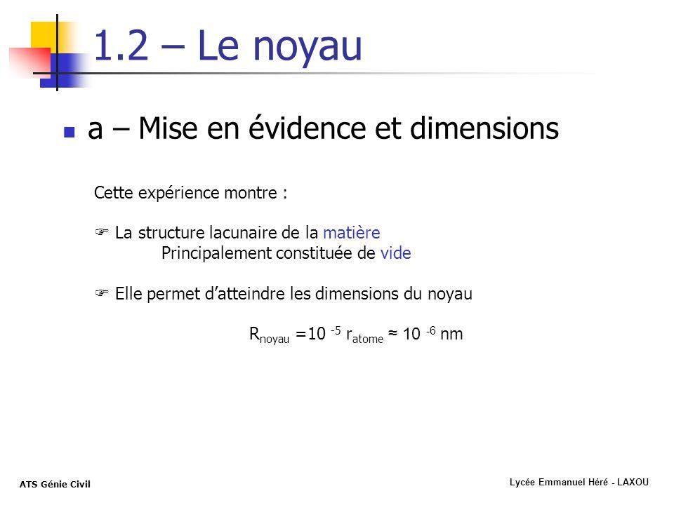 Lycée Emmanuel Héré - LAXOU ATS Génie Civil 1.2 – Le noyau a – Mise en évidence et dimensions Cette expérience montre : La structure lacunaire de la m