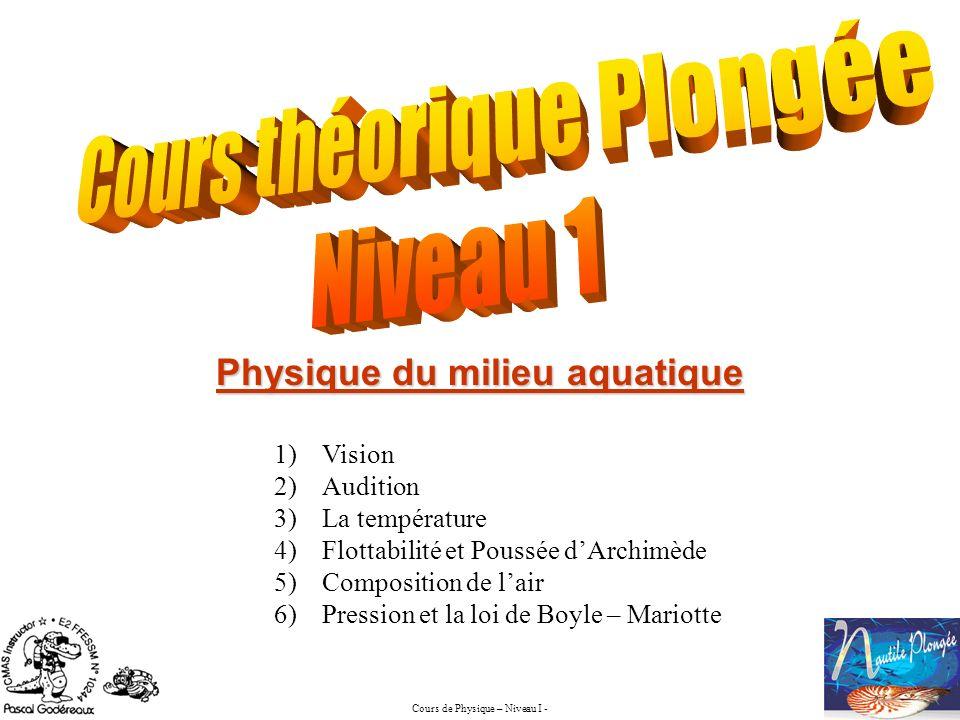Cours de Physique – Niveau I - Physique du milieu aquatique 1)Vision 2)Audition 3)La température 4)Flottabilité et Poussée dArchimède 5)Composition de