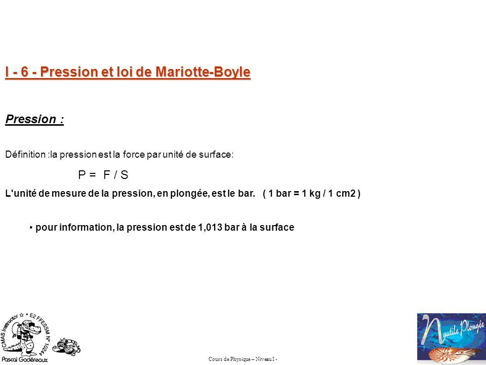Cours de Physique – Niveau I - I - 6 - Pression et loi de Mariotte-Boyle Pression : Définition :la pression est la force par unité de surface: P = F /