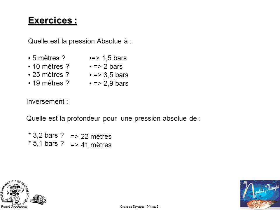 Cours de Physique – Niveau I - Exercices : Quelle est la pression Absolue à : 5 mètres ? 10 mètres ? 25 mètres ? 19 mètres ? Inversement : Quelle est