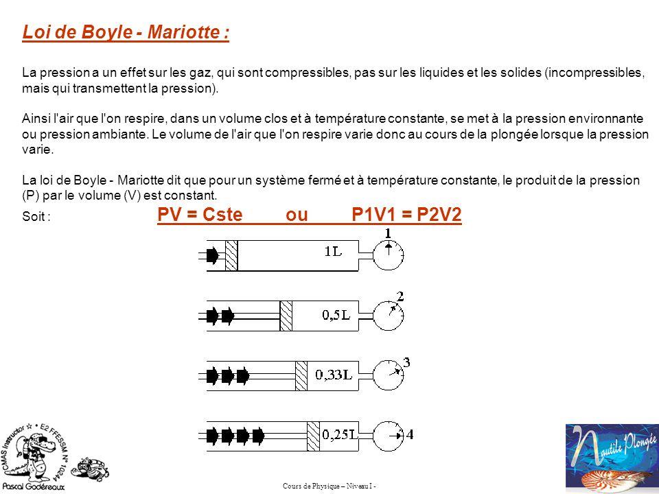 Cours de Physique – Niveau I - Loi de Boyle - Mariotte : La pression a un effet sur les gaz, qui sont compressibles, pas sur les liquides et les solid