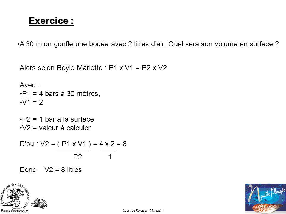 Cours de Physique – Niveau I - A 30 m on gonfle une bouée avec 2 litres dair. Quel sera son volume en surface ? Exercice : Alors selon Boyle Mariotte