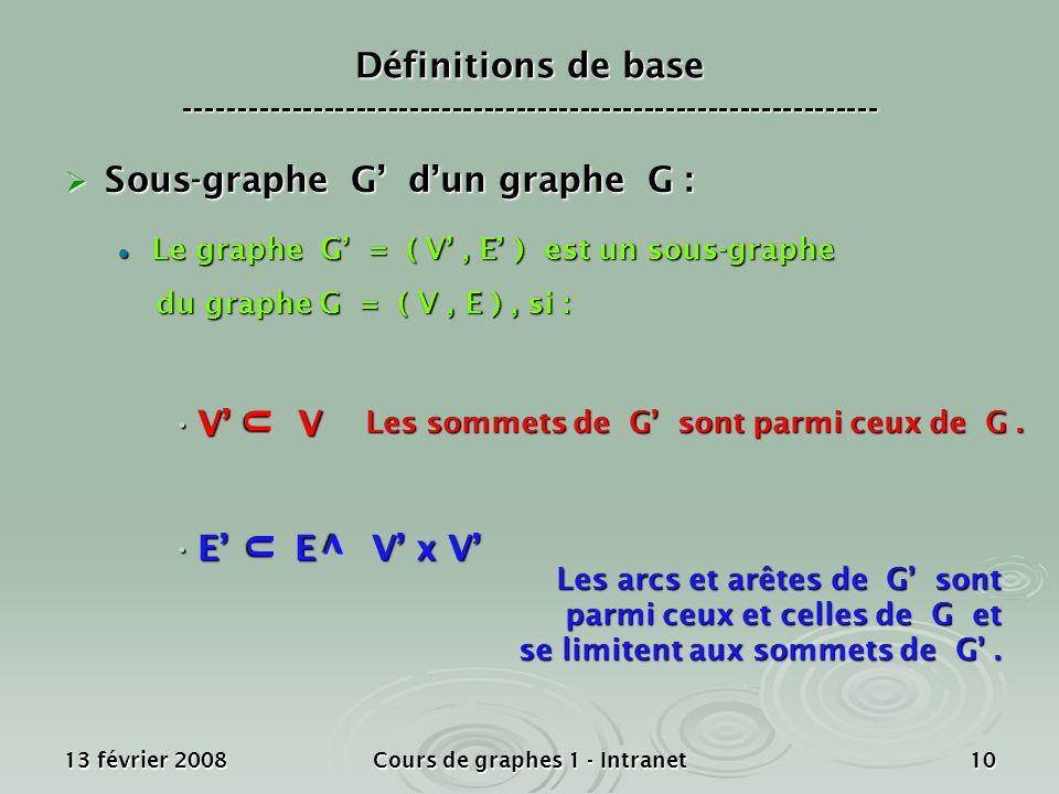13 février 2008Cours de graphes 1 - Intranet10 Sous-graphe G dun graphe G : Sous-graphe G dun graphe G : Le graphe G = ( V, E ) est un sous-graphe Le