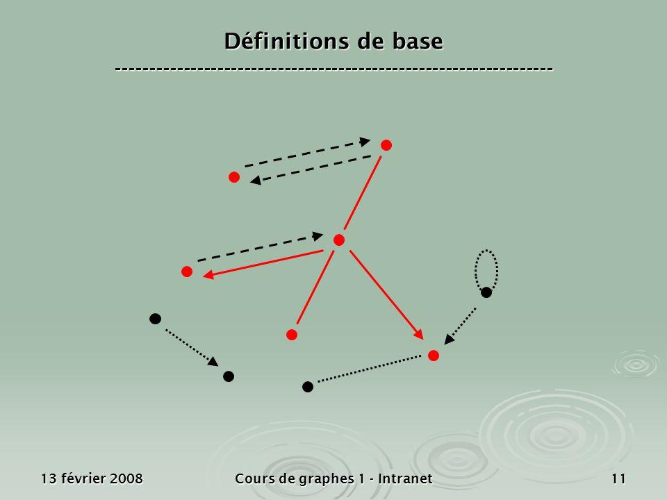 13 février 2008Cours de graphes 1 - Intranet11 Définitions de base -----------------------------------------------------------------
