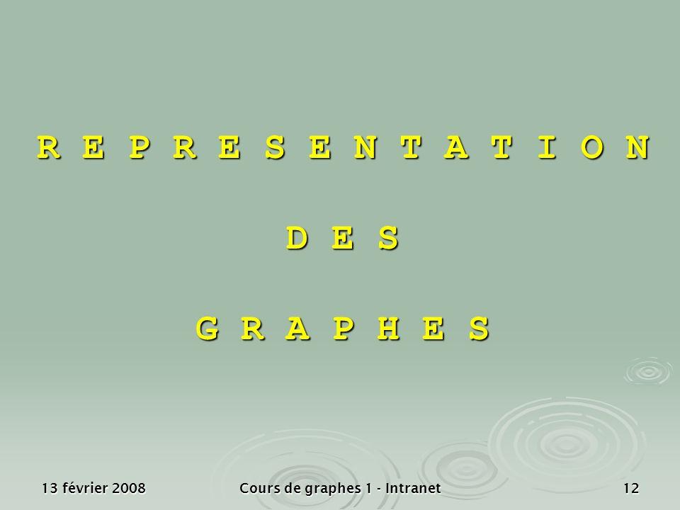 13 février 2008Cours de graphes 1 - Intranet12 R E P R E S E N T A T I O N D E S G R A P H E S
