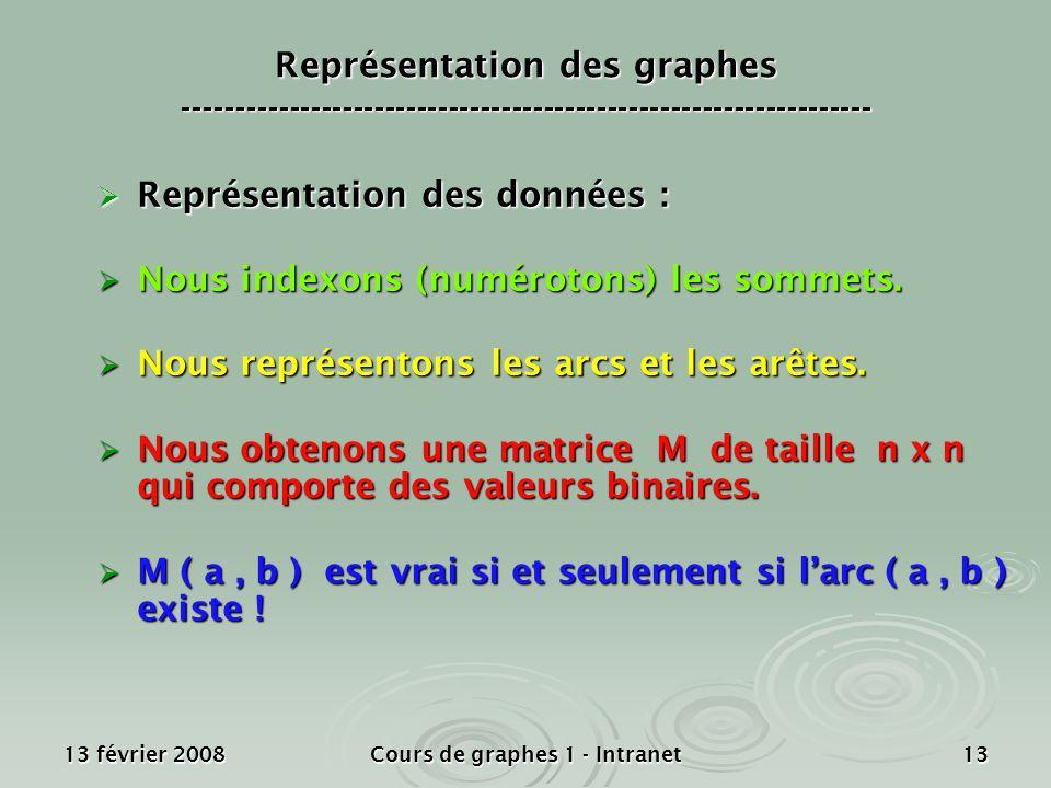 13 février 2008Cours de graphes 1 - Intranet13 Représentation des données : Représentation des données : Nous indexons (numérotons) les sommets. Nous