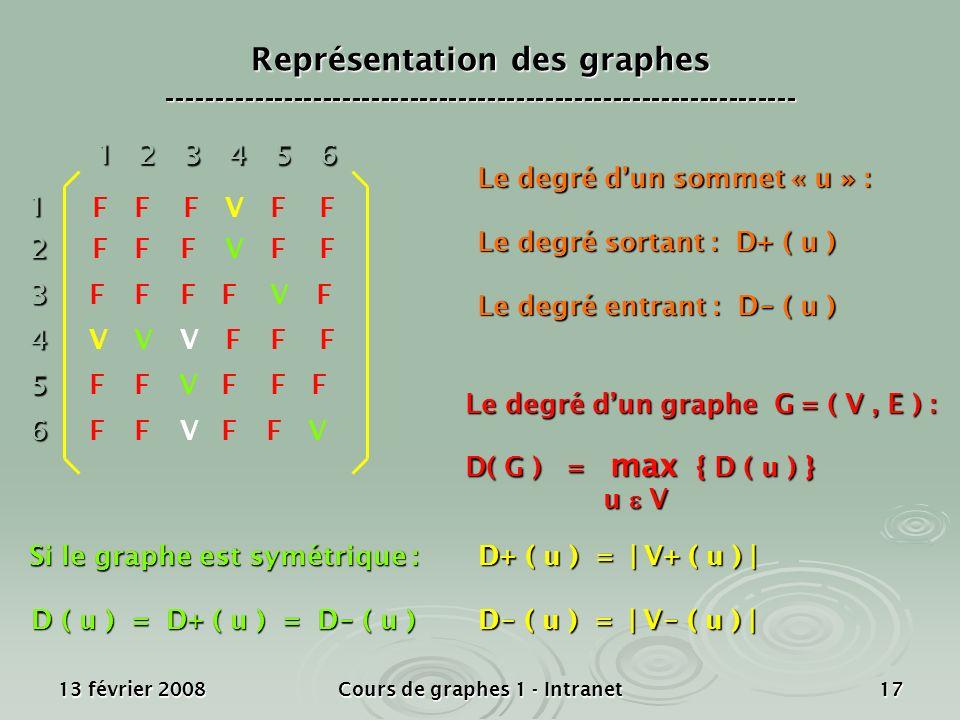 13 février 2008Cours de graphes 1 - Intranet1712 3 4 5 6 1 23456 V F F F F F Le degré dun sommet « u » : Le degré sortant : D+ ( u ) Le degré entrant